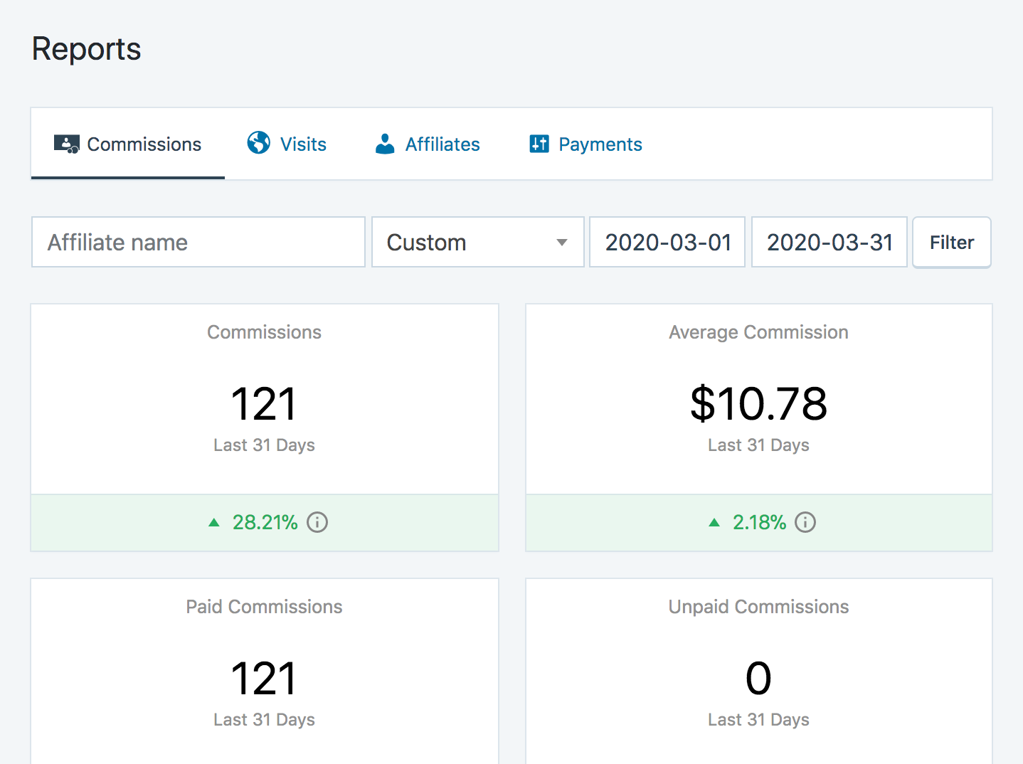 The reports page showing the affiliates' activity.