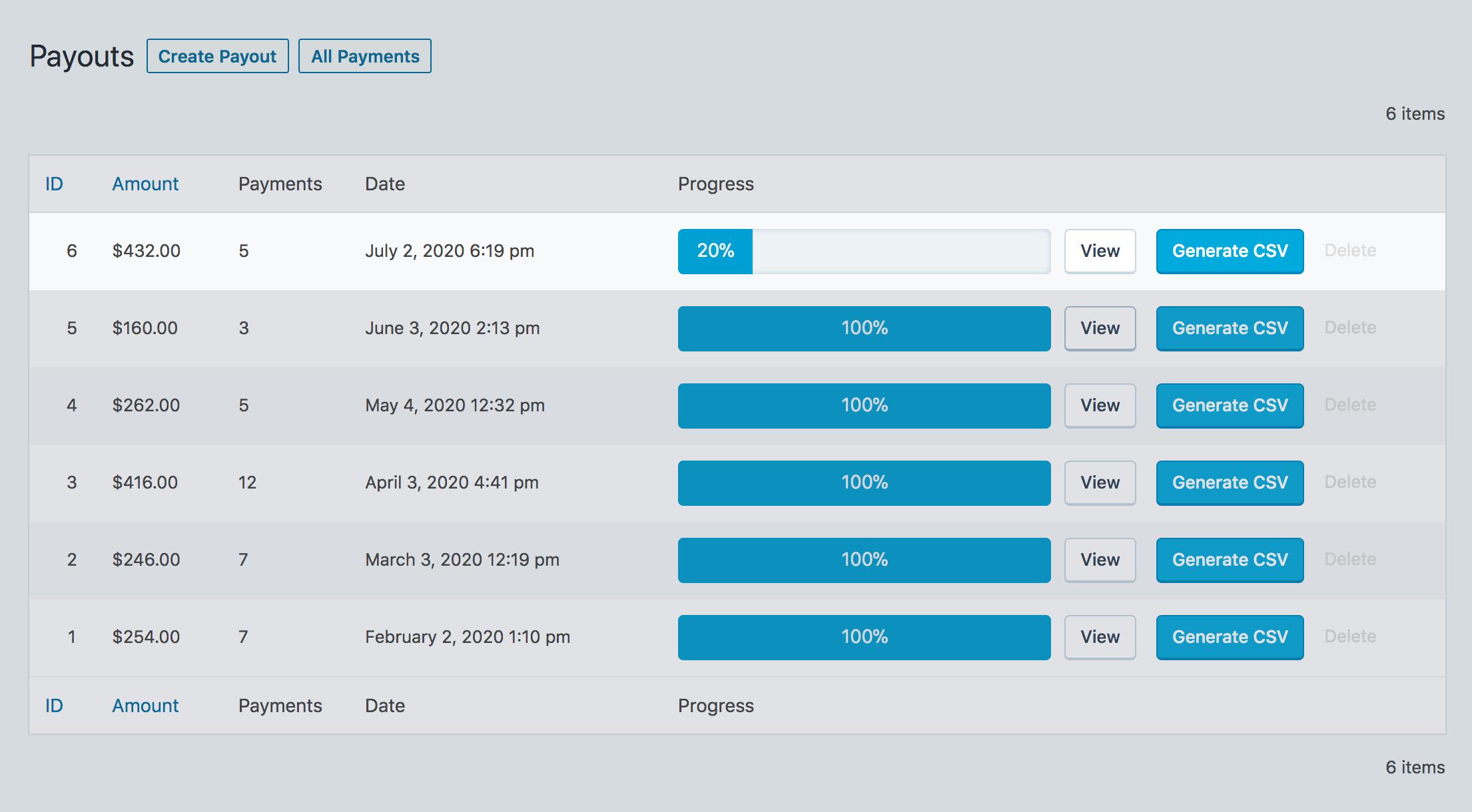 SliceWP's main payouts page in WordPress admin dashboard